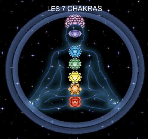 les 7 chakras et la kundalinis